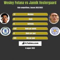 Wesley Fofana vs Jannik Vestergaard h2h player stats