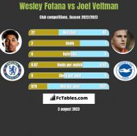 Wesley Fofana vs Joel Veltman h2h player stats