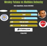 Wesley Fofana vs Mathieu Debuchy h2h player stats