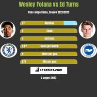Wesley Fofana vs Ed Turns h2h player stats