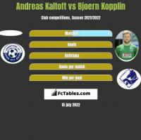 Andreas Kaltoft vs Bjoern Kopplin h2h player stats