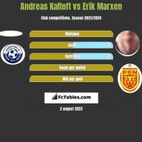 Andreas Kaltoft vs Erik Marxen h2h player stats