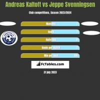 Andreas Kaltoft vs Jeppe Svenningsen h2h player stats