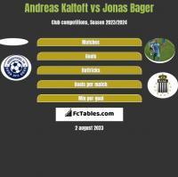 Andreas Kaltoft vs Jonas Bager h2h player stats