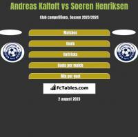 Andreas Kaltoft vs Soeren Henriksen h2h player stats