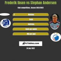 Frederik Ibsen vs Stephan Andersen h2h player stats