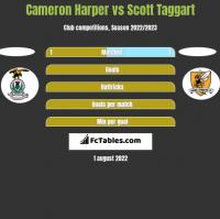 Cameron Harper vs Scott Taggart h2h player stats