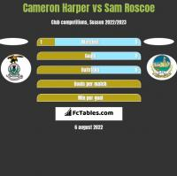 Cameron Harper vs Sam Roscoe h2h player stats