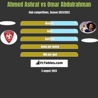 Ahmed Ashraf vs Omar Abdulrahman h2h player stats