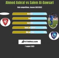 Ahmed Ashraf vs Salem Al-Dawsari h2h player stats
