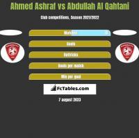 Ahmed Ashraf vs Abdullah Al Qahtani h2h player stats