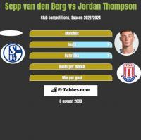 Sepp van den Berg vs Jordan Thompson h2h player stats