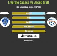 Liverato Cacace vs Jacob Tratt h2h player stats