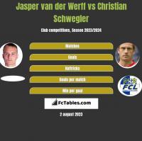 Jasper van der Werff vs Christian Schwegler h2h player stats