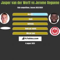 Jasper van der Werff vs Jerome Onguene h2h player stats
