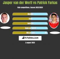Jasper van der Werff vs Patrick Farkas h2h player stats