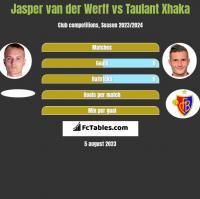 Jasper van der Werff vs Taulant Xhaka h2h player stats