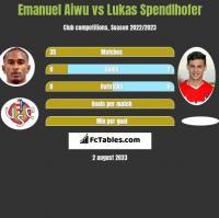 Emanuel Aiwu vs Lukas Spendlhofer h2h player stats