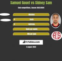 Samuel Gouet vs Sidney Sam h2h player stats