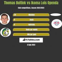 Thomas Buitink vs Ikoma Lois Openda h2h player stats