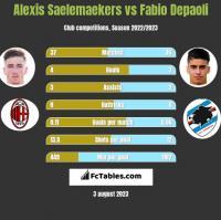 Alexis Saelemaekers vs Fabio Depaoli h2h player stats