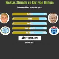 Nicklas Strunck vs Bart van Hintum h2h player stats