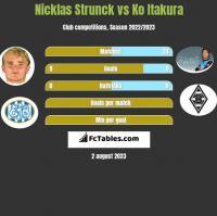 Nicklas Strunck vs Ko Itakura h2h player stats