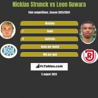 Nicklas Strunck vs Leon Guwara h2h player stats