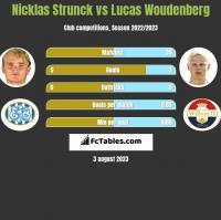 Nicklas Strunck vs Lucas Woudenberg h2h player stats