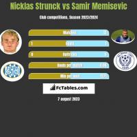 Nicklas Strunck vs Samir Memisevic h2h player stats