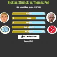 Nicklas Strunck vs Thomas Poll h2h player stats