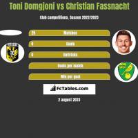 Toni Domgjoni vs Christian Fassnacht h2h player stats