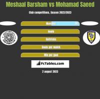 Meshaal Barsham vs Mohamad Saeed h2h player stats