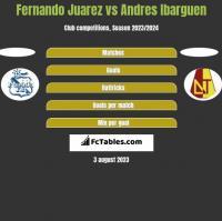 Fernando Juarez vs Andres Ibarguen h2h player stats