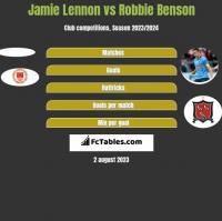 Jamie Lennon vs Robbie Benson h2h player stats