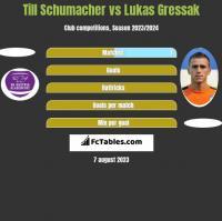 Till Schumacher vs Lukas Gressak h2h player stats