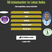 Till Schumacher vs Lukas Hulka h2h player stats