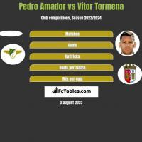 Pedro Amador vs Vitor Tormena h2h player stats