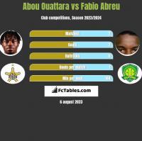 Abou Ouattara vs Fabio Abreu h2h player stats