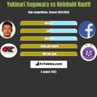 Yukinari Sugawara vs Reinhold Ranftl h2h player stats