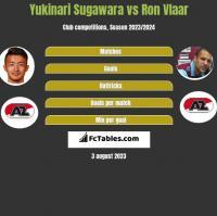 Yukinari Sugawara vs Ron Vlaar h2h player stats