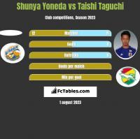 Shunya Yoneda vs Taishi Taguchi h2h player stats