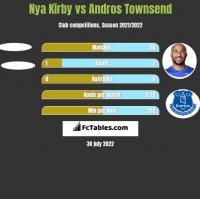 Nya Kirby vs Andros Townsend h2h player stats