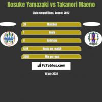 Kosuke Yamazaki vs Takanori Maeno h2h player stats