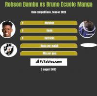 Robson Bambu vs Bruno Ecuele Manga h2h player stats