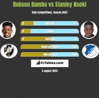 Robson Bambu vs Stanley Nsoki h2h player stats