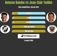 Robson Bambu vs Jean-Clair Todibo h2h player stats
