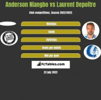 Anderson Niangbo vs Laurent Depoitre h2h player stats