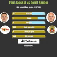 Paul Jaeckel vs Gerrit Nauber h2h player stats
