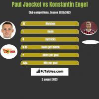 Paul Jaeckel vs Konstantin Engel h2h player stats